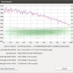LSI-HDD-passt
